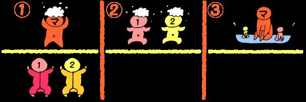 (風呂)④-3
